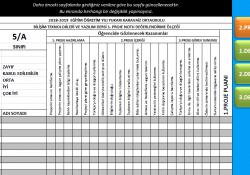 Proje ve Ders İçi Etkinliklere Katılım Ölçeği (Otomatik Dağıtımlı)