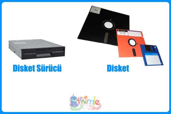 Disket Sürücü